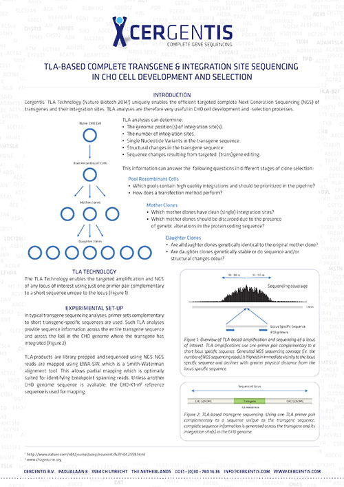 Application note on the use of the TLA technology in transgene and integration site sequencing in CHO cell lines.